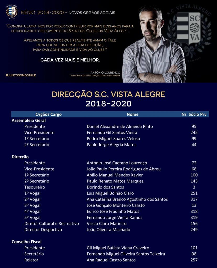Cartaz - Direção SCVA - 2018-2020
